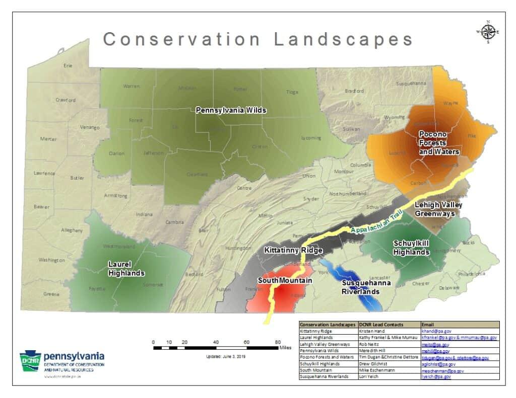 Conservation Landscapes